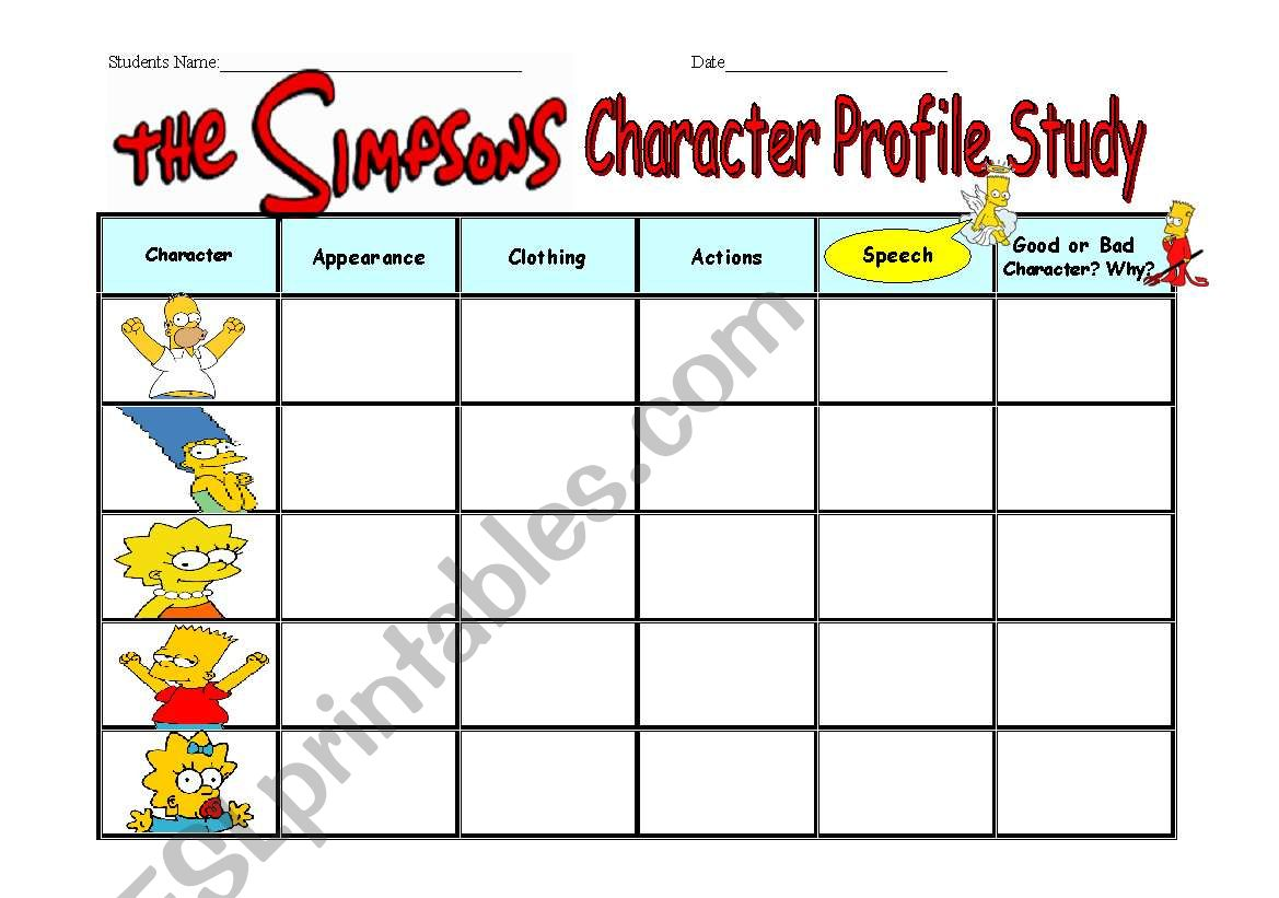 The Simpsons Character Profile Study