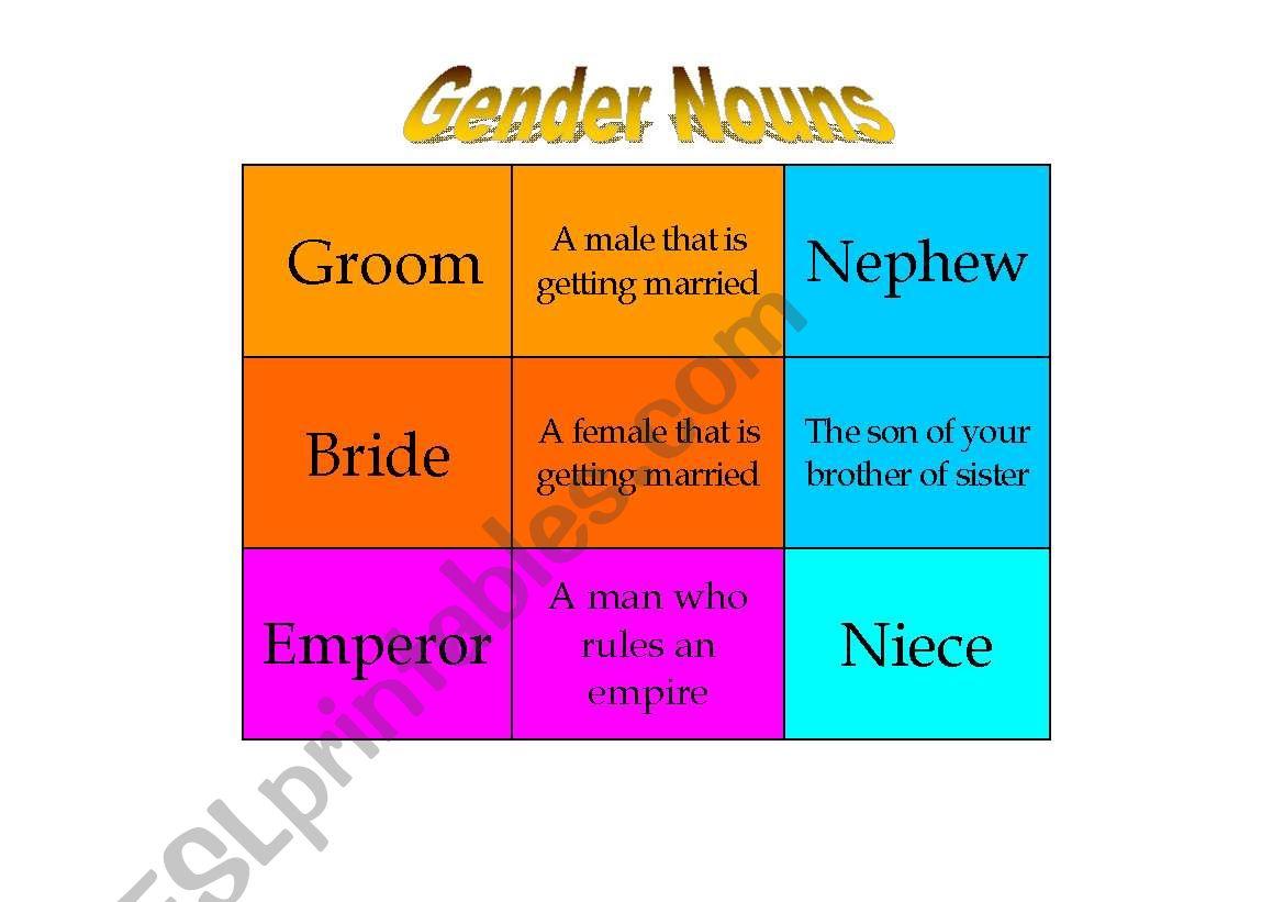 English Worksheets Gender Nouns