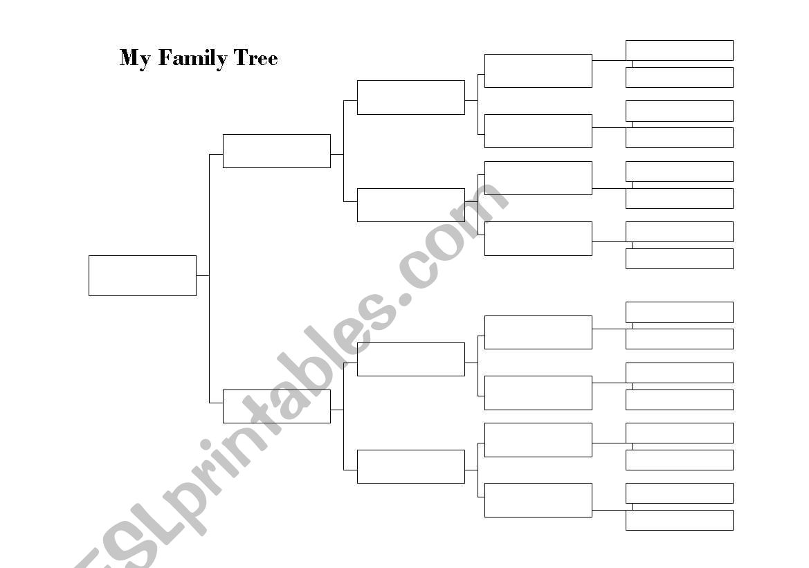 English Worksheets Pedigree Family Tree Chart