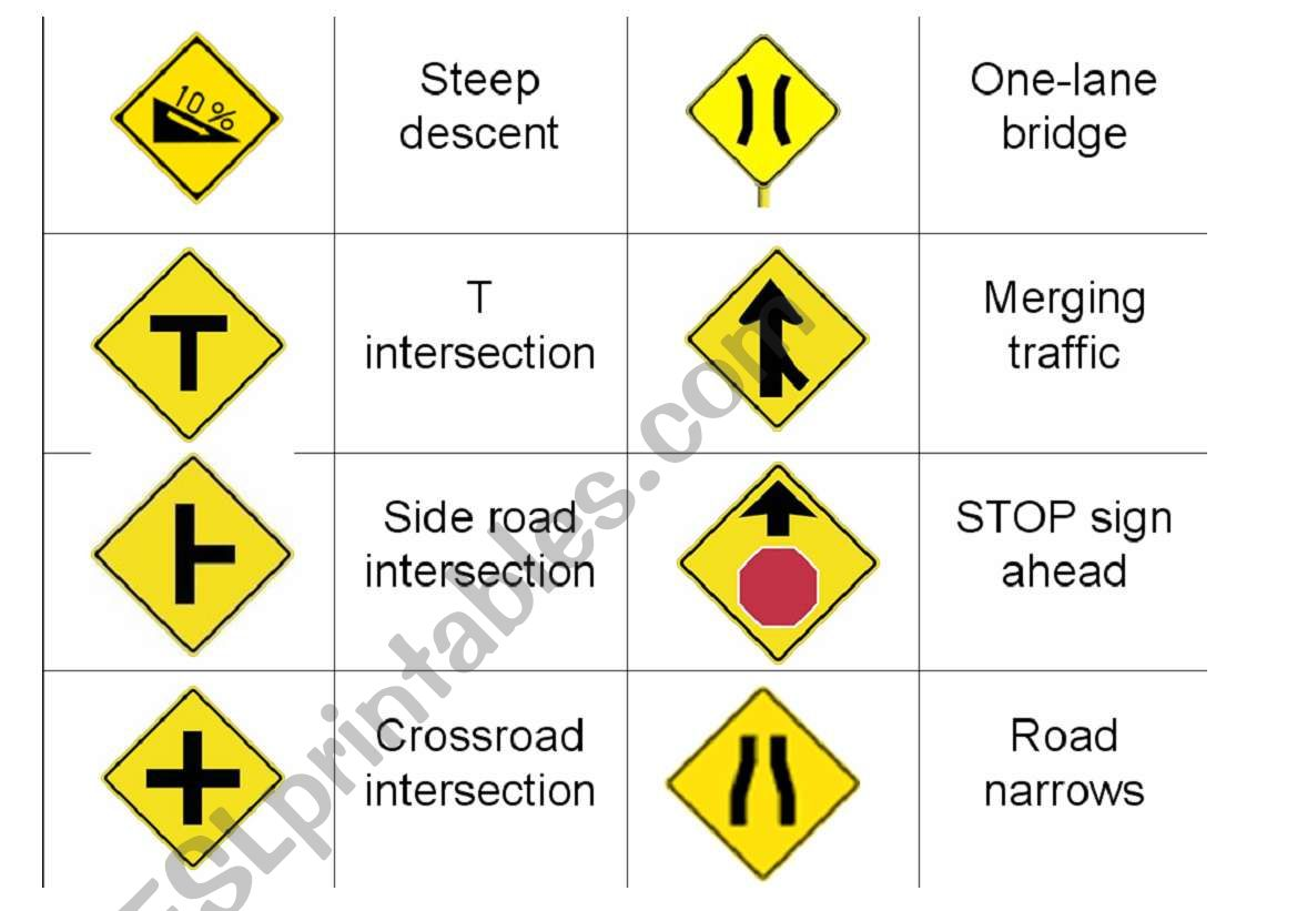 Driving Road Signs Part Five