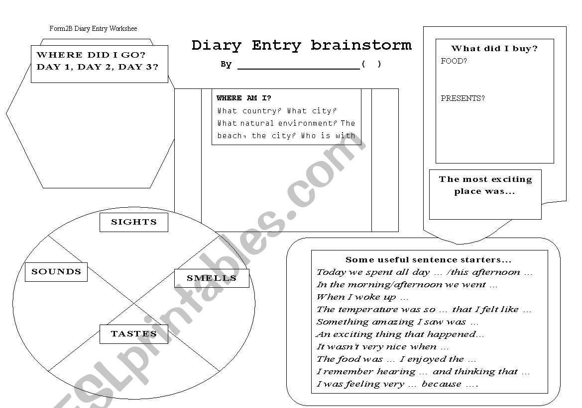 Writing Brainstorming Worksheet