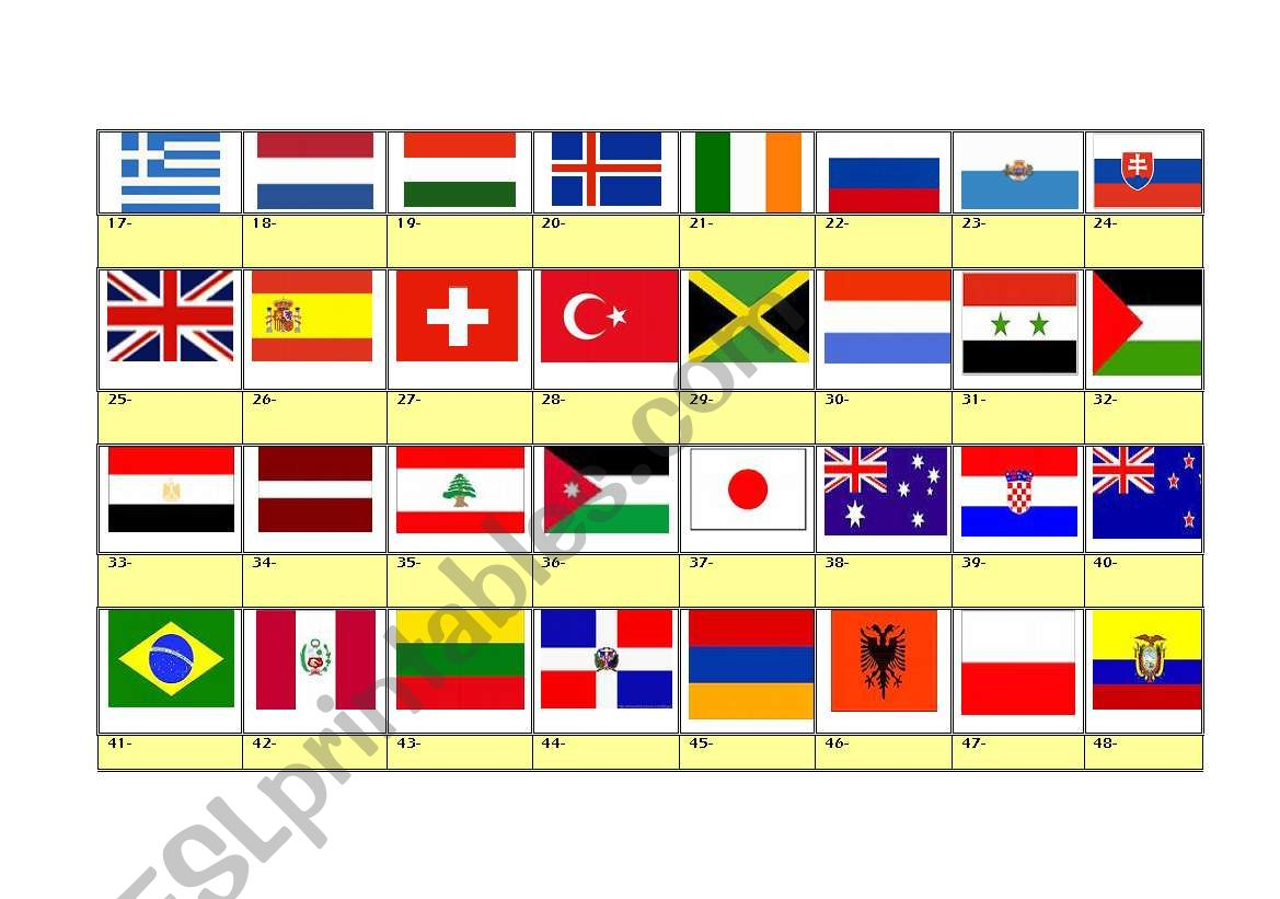 Countries And Nationalities Flags Chart Part 2
