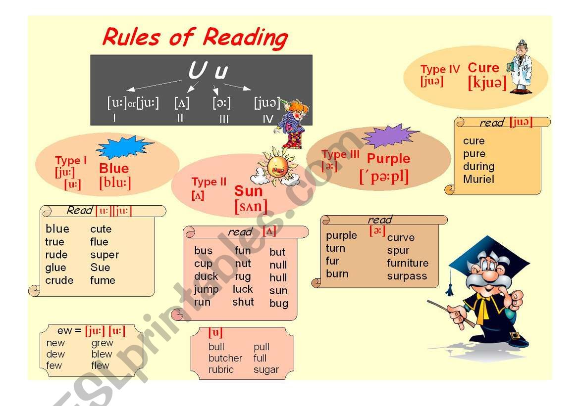 Rules Of Reading The Letter U