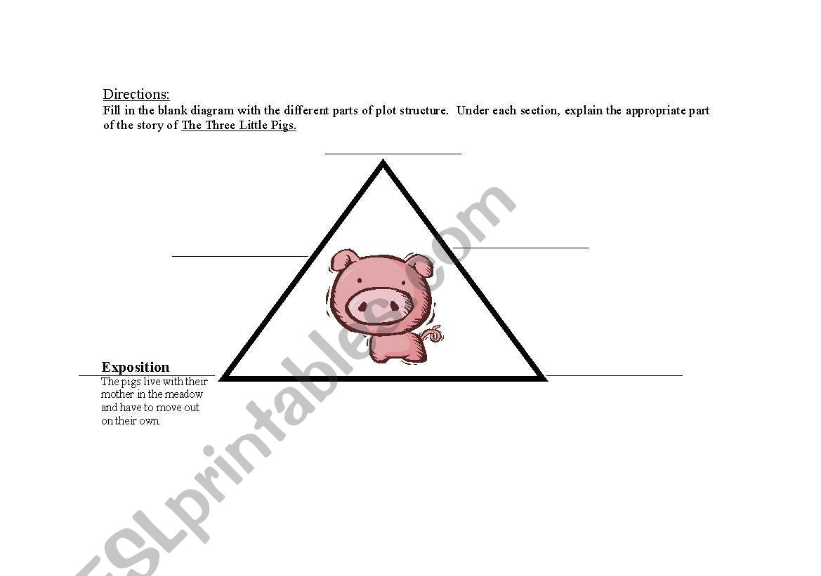 Three Little Pigs Plot Diagram