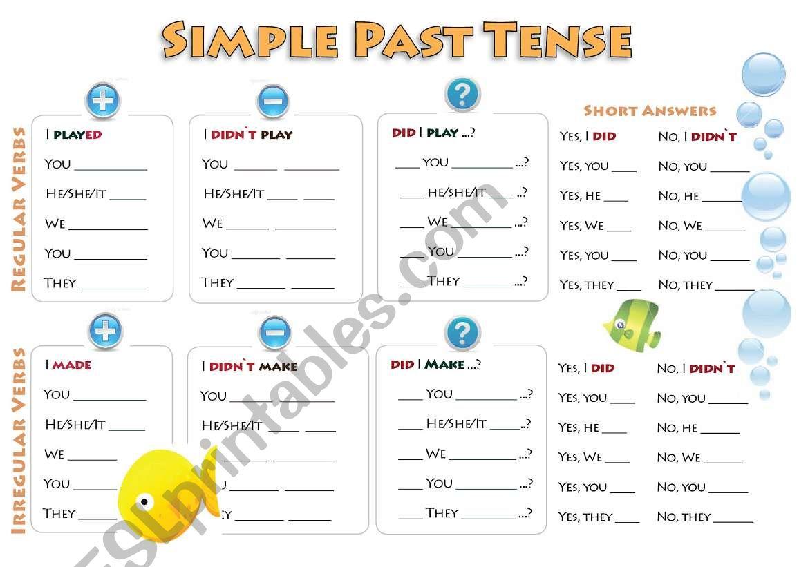 Simple Past Grammar Chart