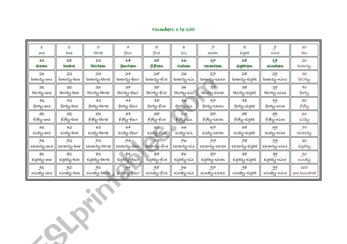 English Worksheets Table Of Cardinal Numbers 1 100