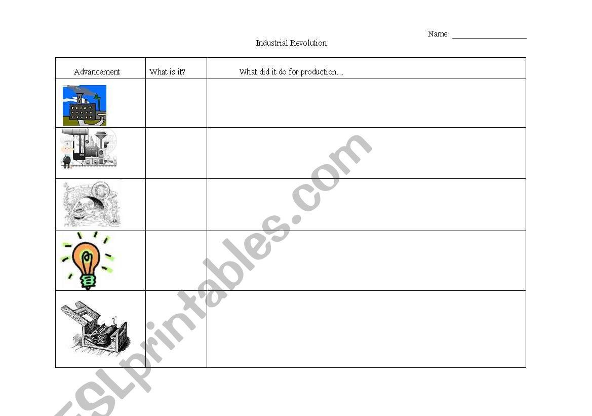 English Worksheets Industrial Revolution Graphic Organizer