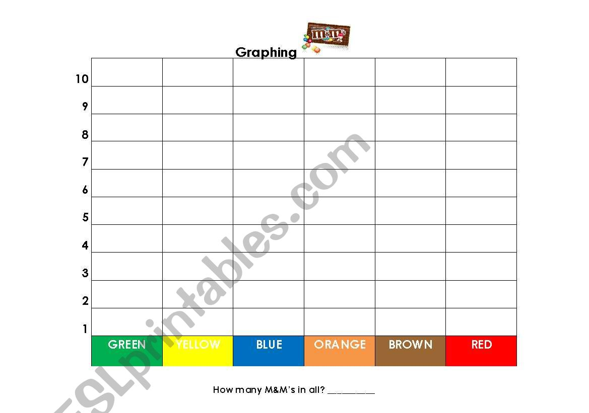 English Worksheets M Amp M Graphing