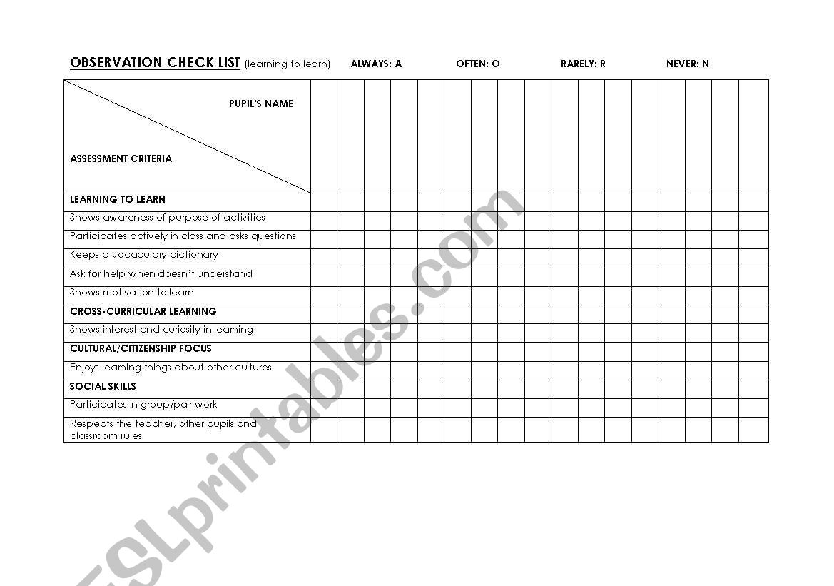 English Worksheets Observation Check List Learning To Learn