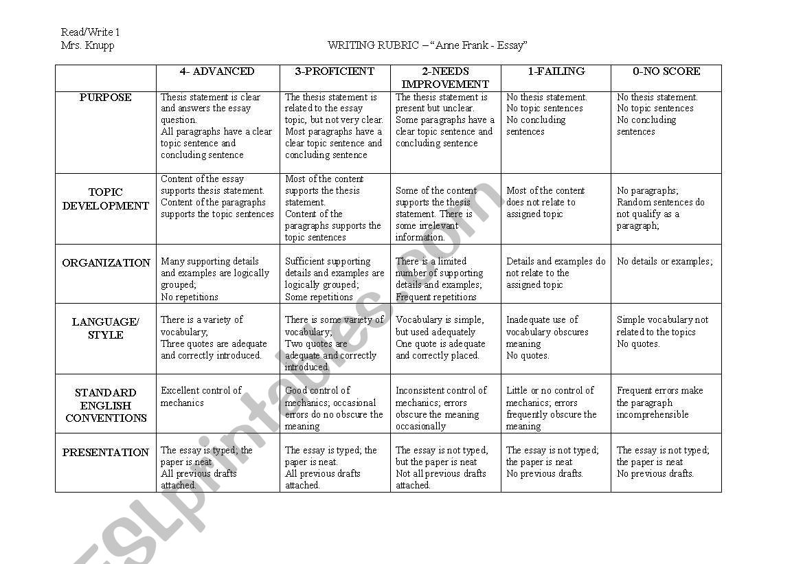 English Worksheets Anne Frank Essay Rubric