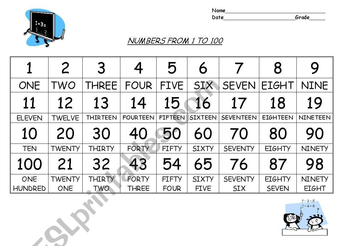 Numbers Form 1 To 100
