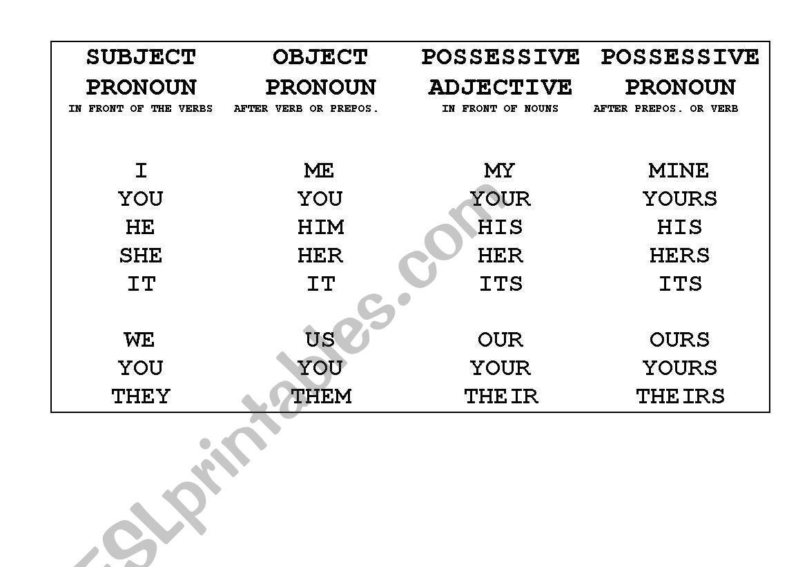 Pronouns Box