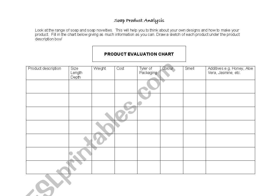English Worksheets Soap Productysis