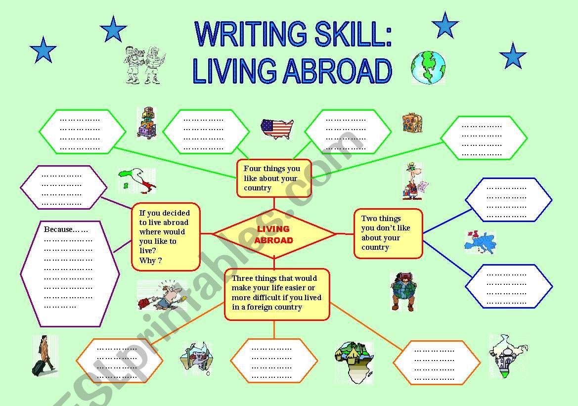 Writing Skill Living Abroad
