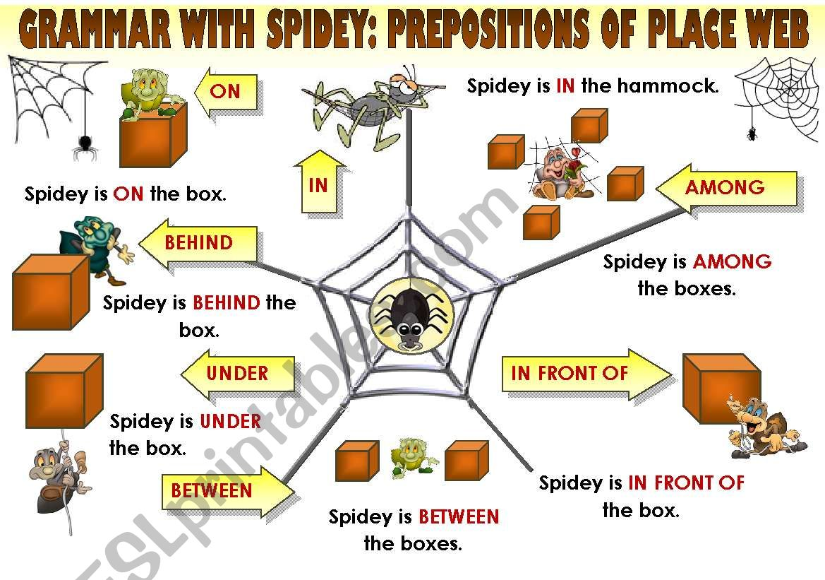 Easy Grammar With Spidey Prepositions Of Place