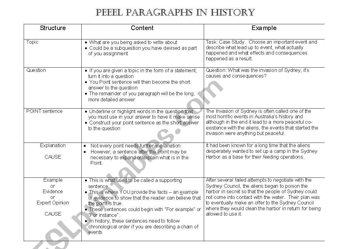 English Worksheets Writing Peel Paragraphs In History