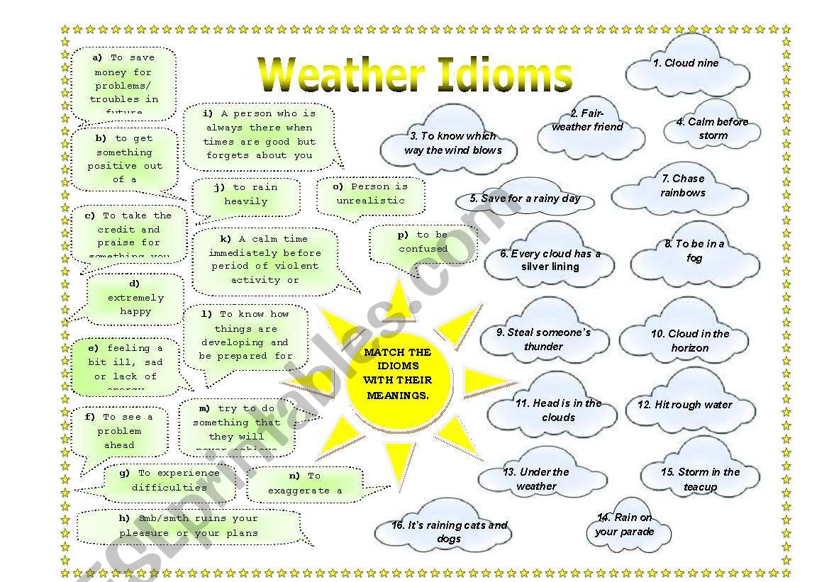 Weather Idioms Key