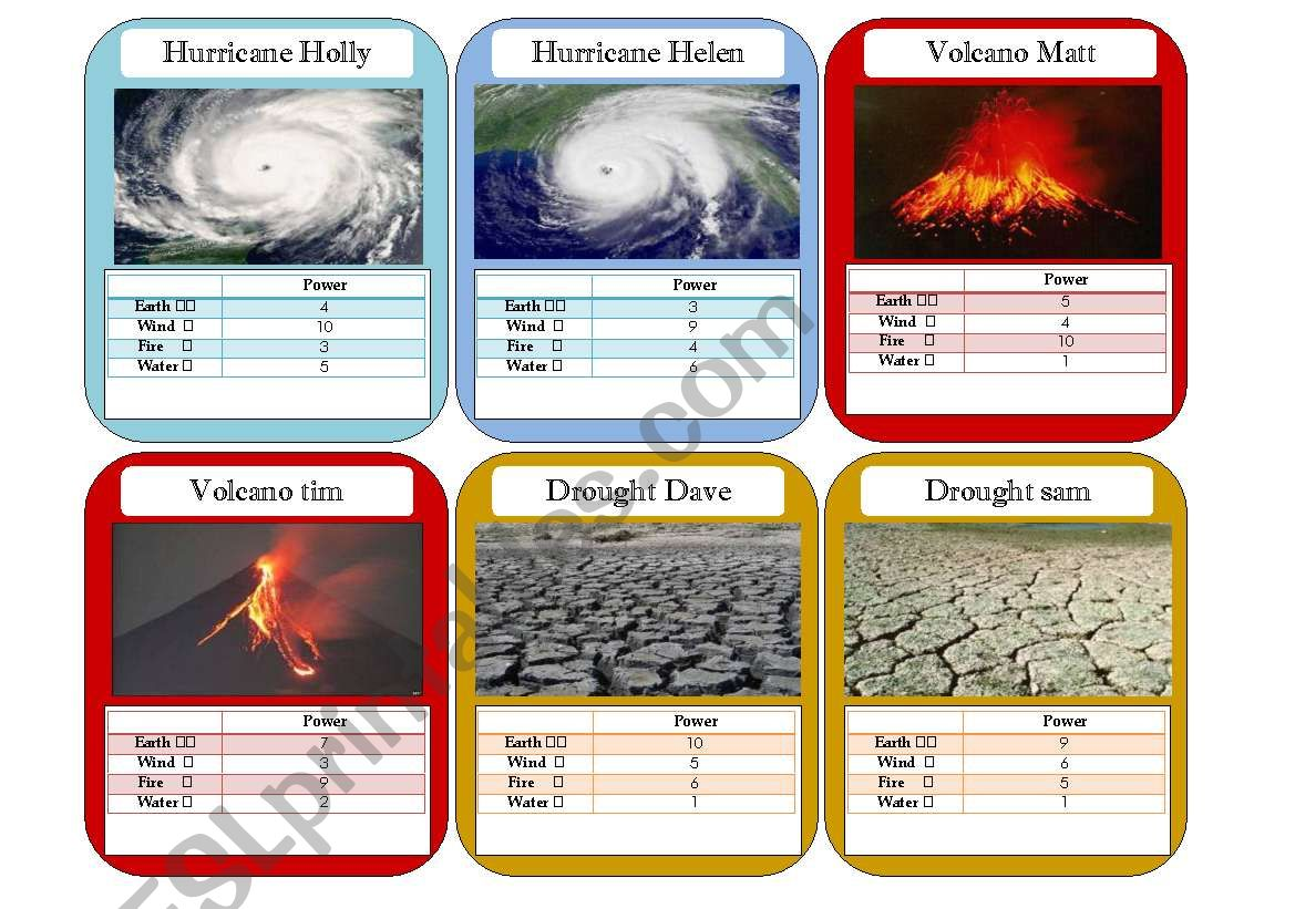 Natural Disaster Cards
