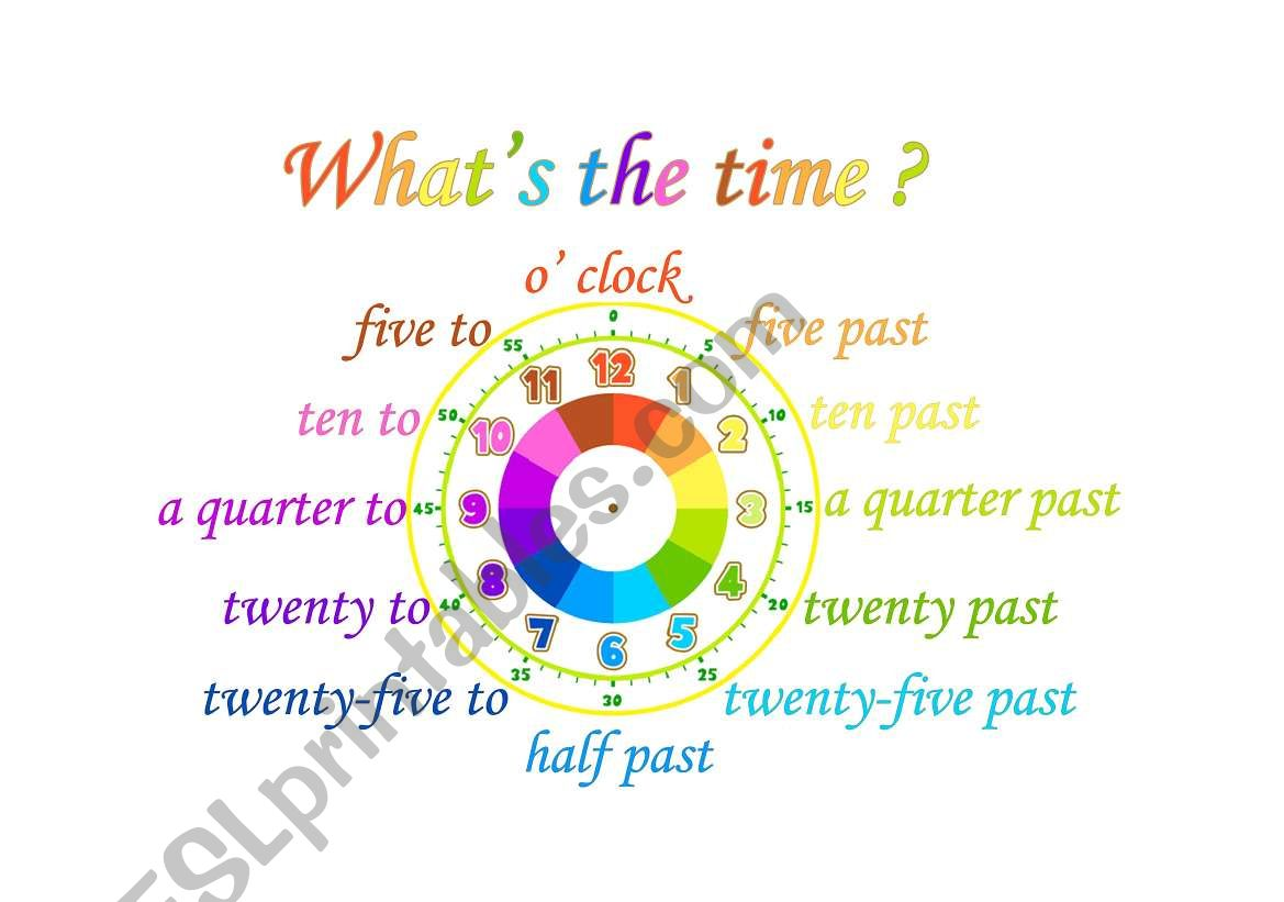 Telling The Time Poster 1