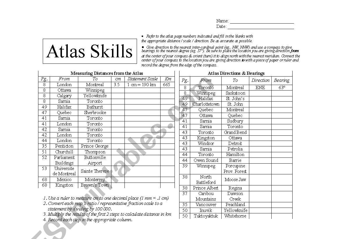 English Worksheets Atlas Skills