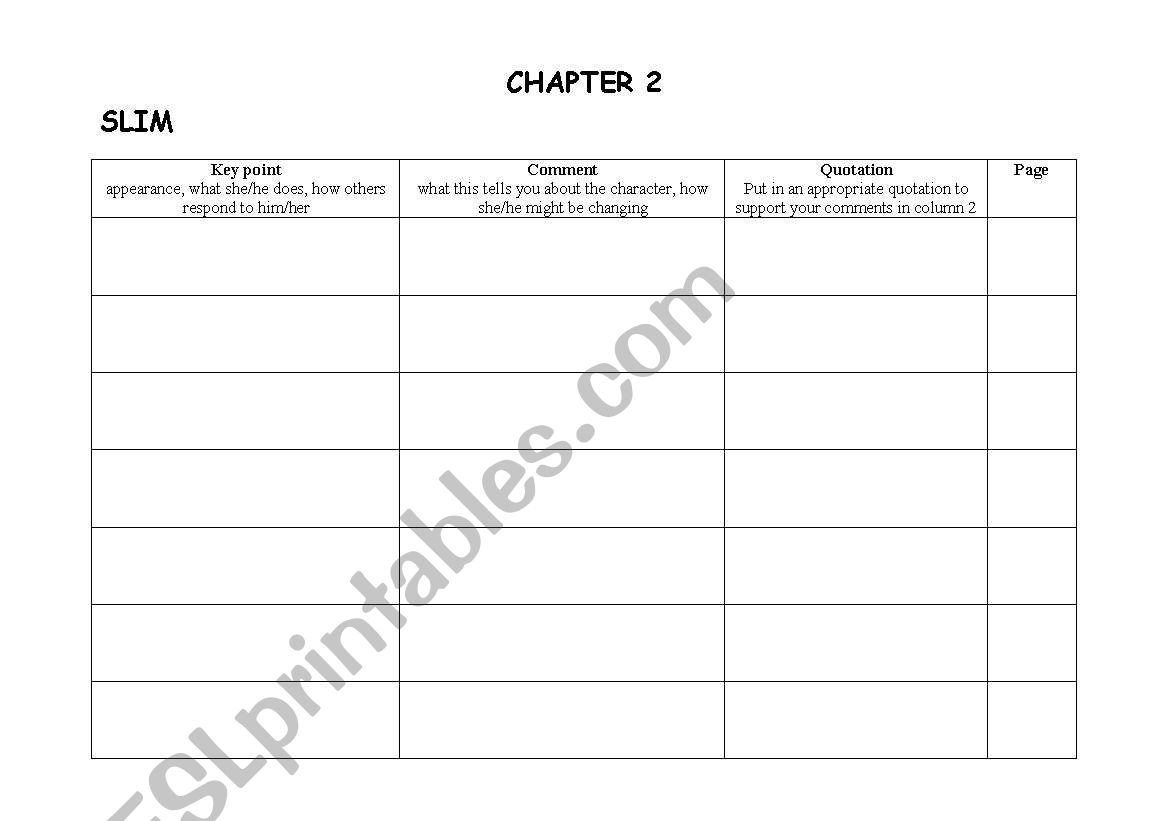 English Worksheets Of Mice And Men Chapter 2 Character