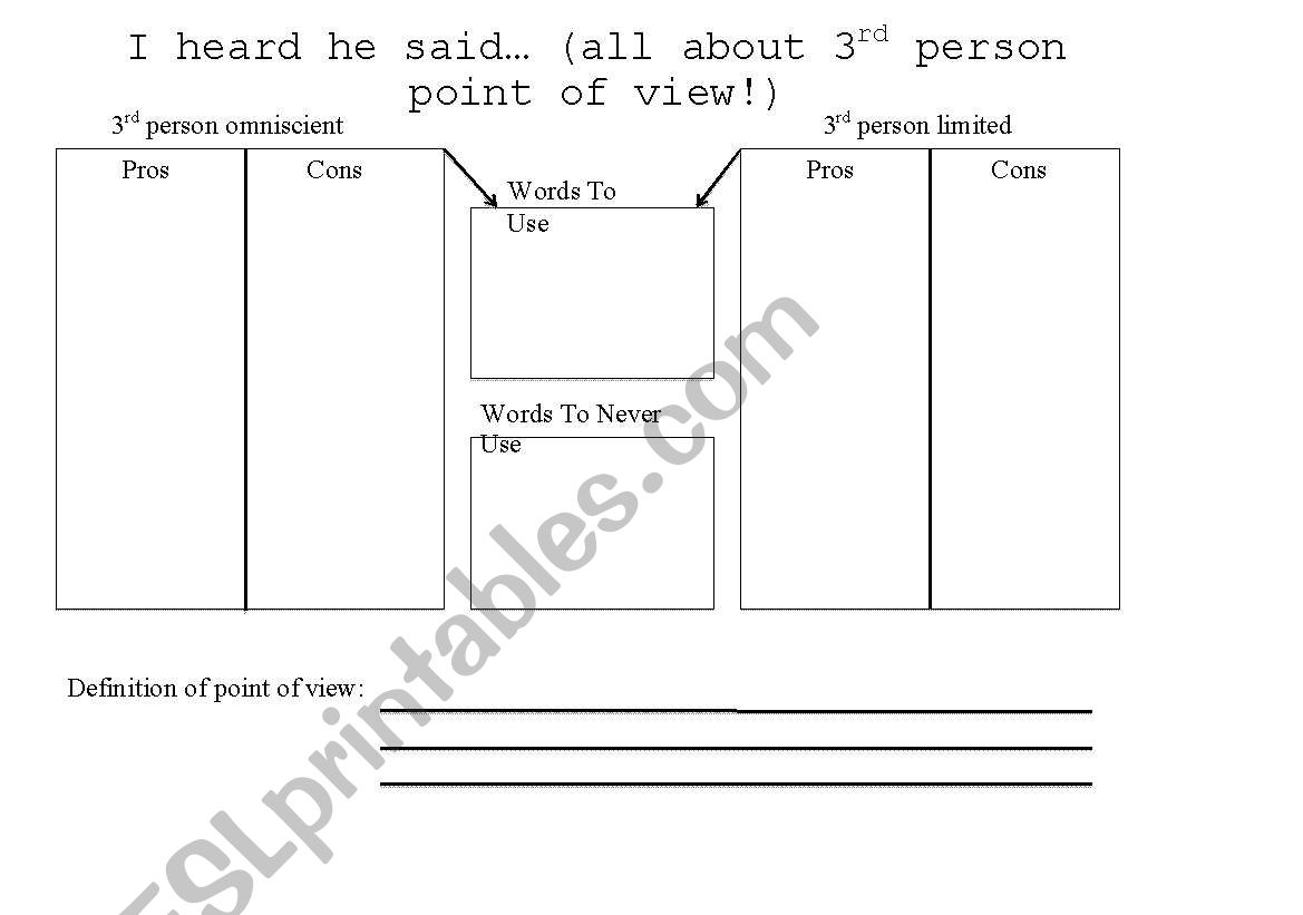 English Worksheets Third Person Graphic Organizer