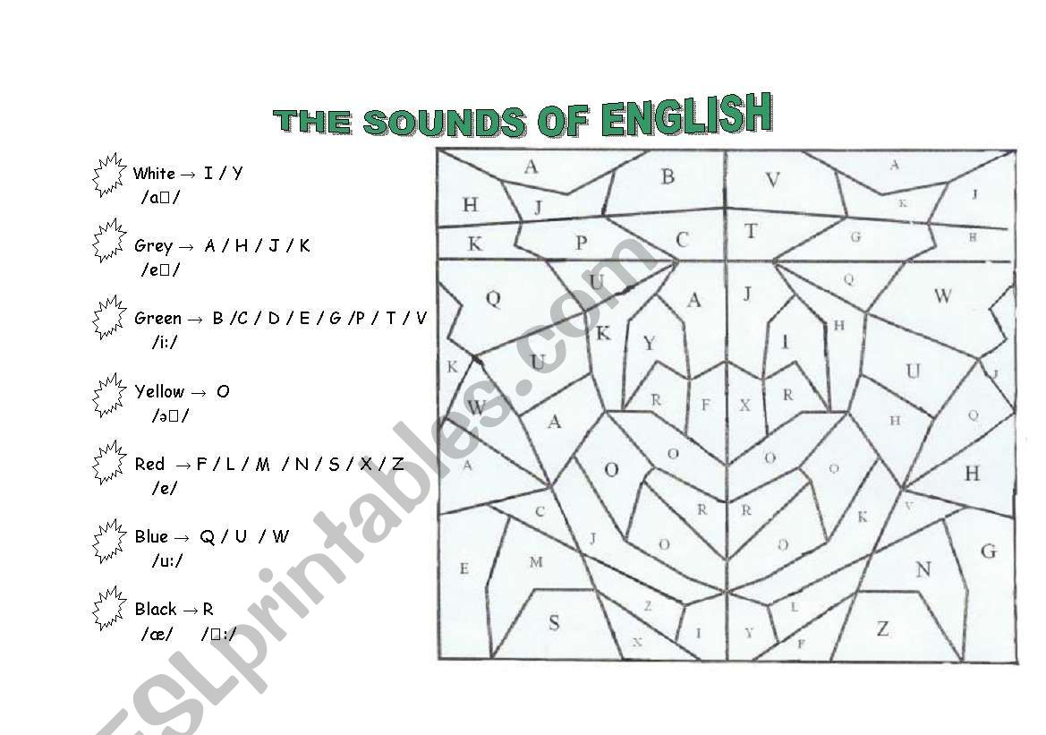 The Sounds Of English Vowels Sounds