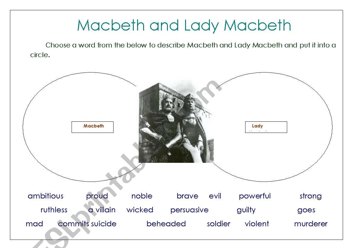 Macbth And Lady Macbeth Descriptive Words
