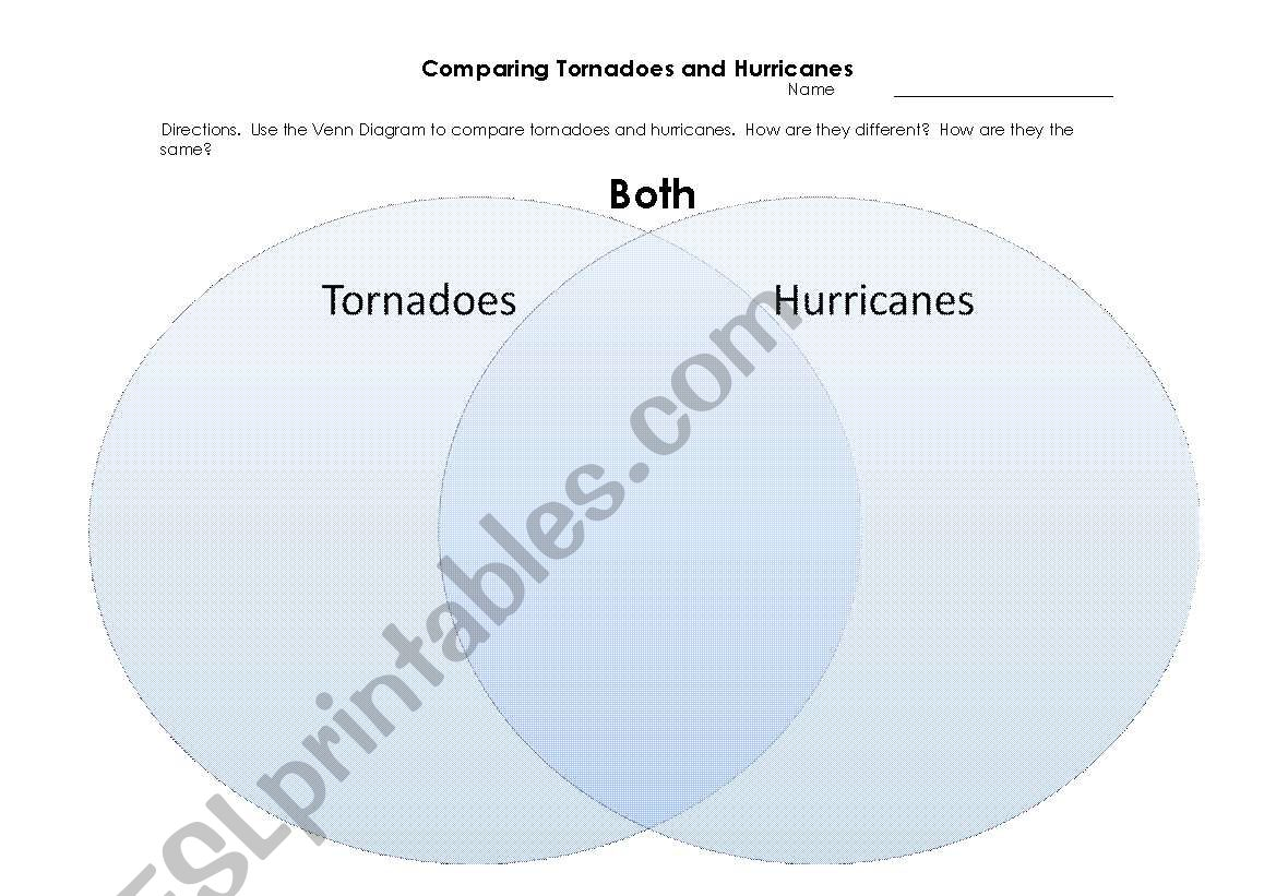 English Worksheets Comparing Tornadoes And Hurricanes