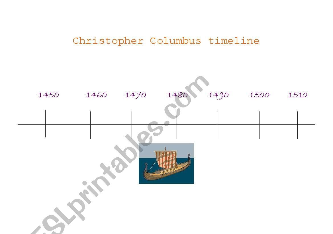 English Worksheets Christopher Colombus Timeline