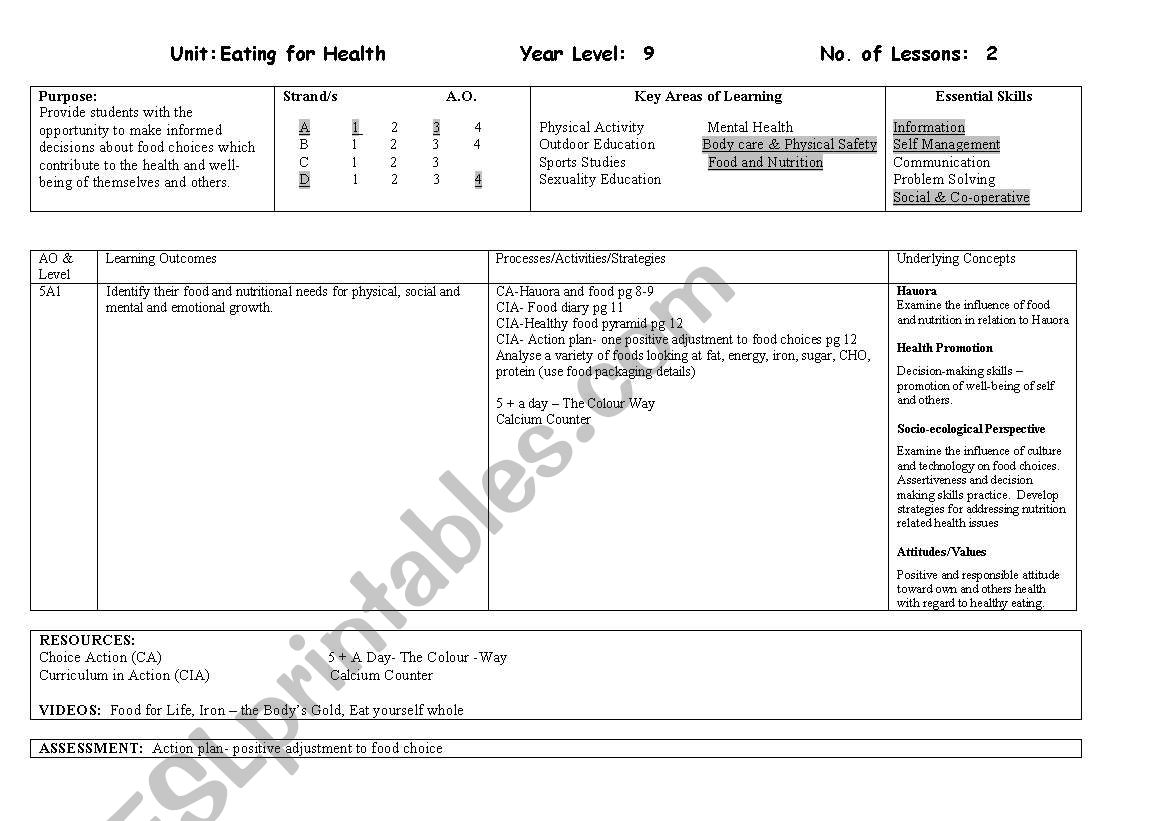 English Worksheets Health Unit