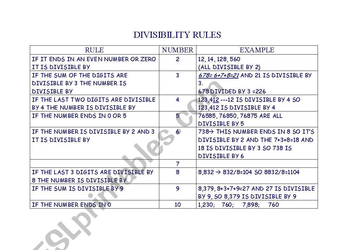 English Worksheets Divisibility Rules