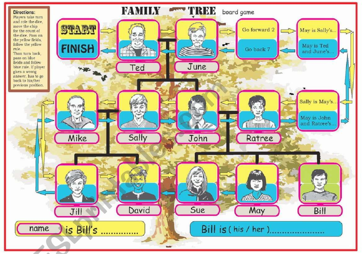 Family Tree Board Game