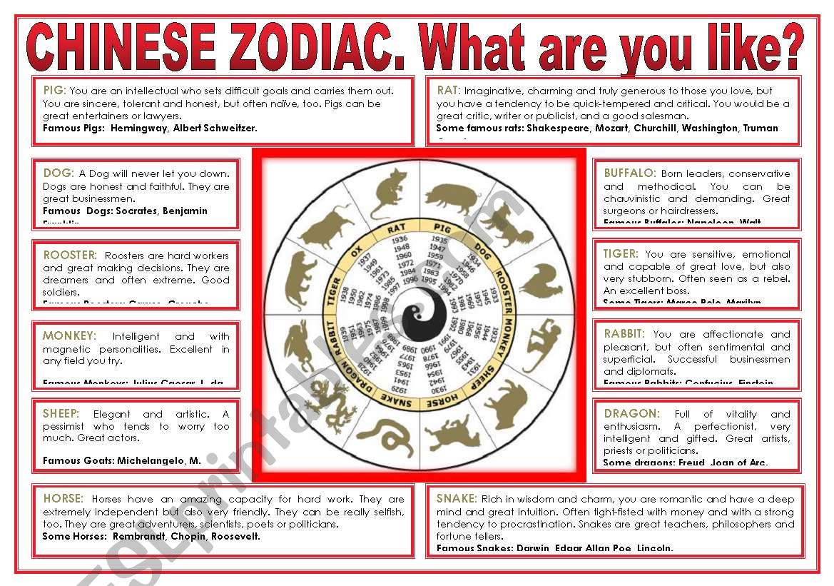 Punchy Chinese Zodiac Printable