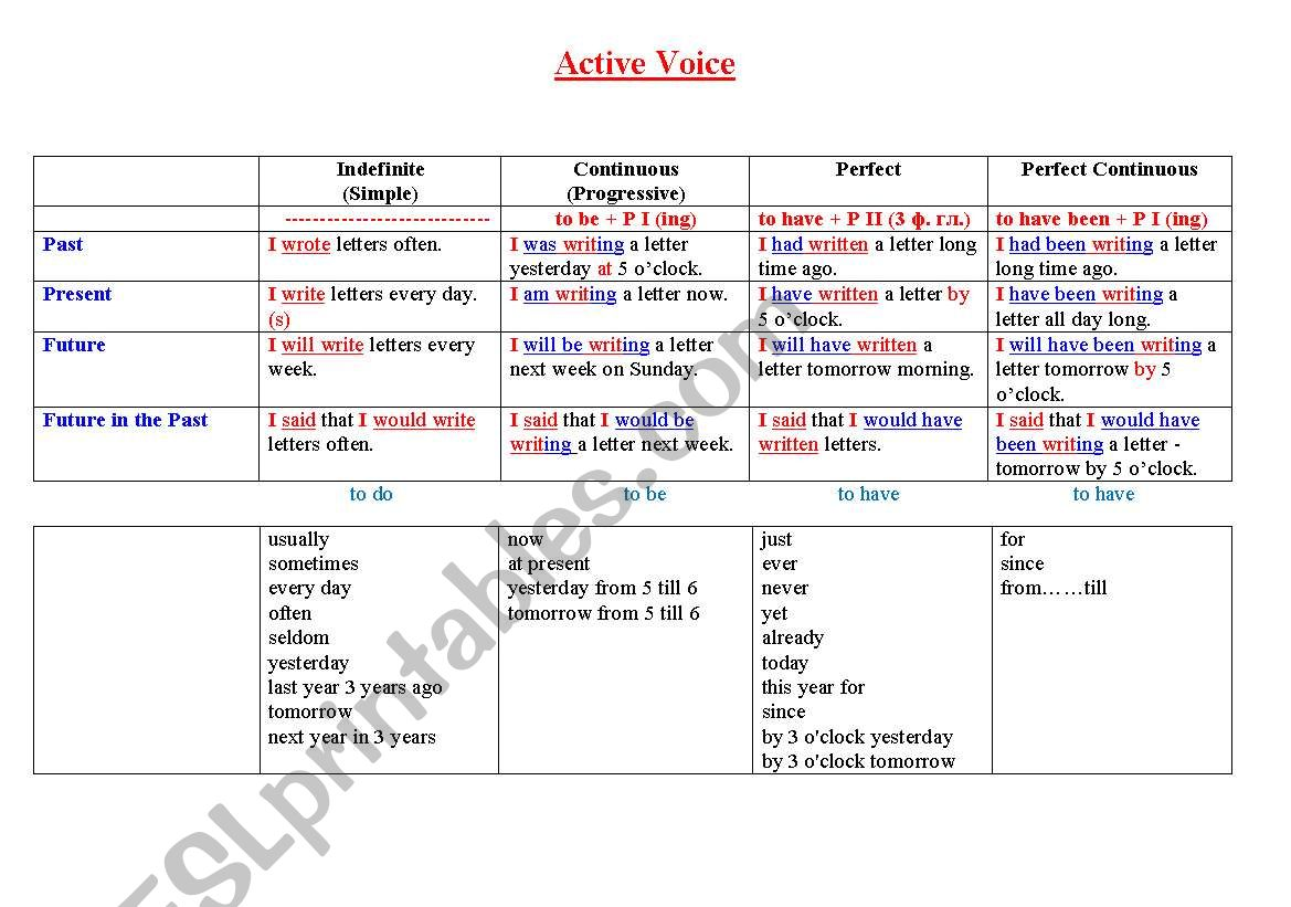 English Worksheets Active Voice