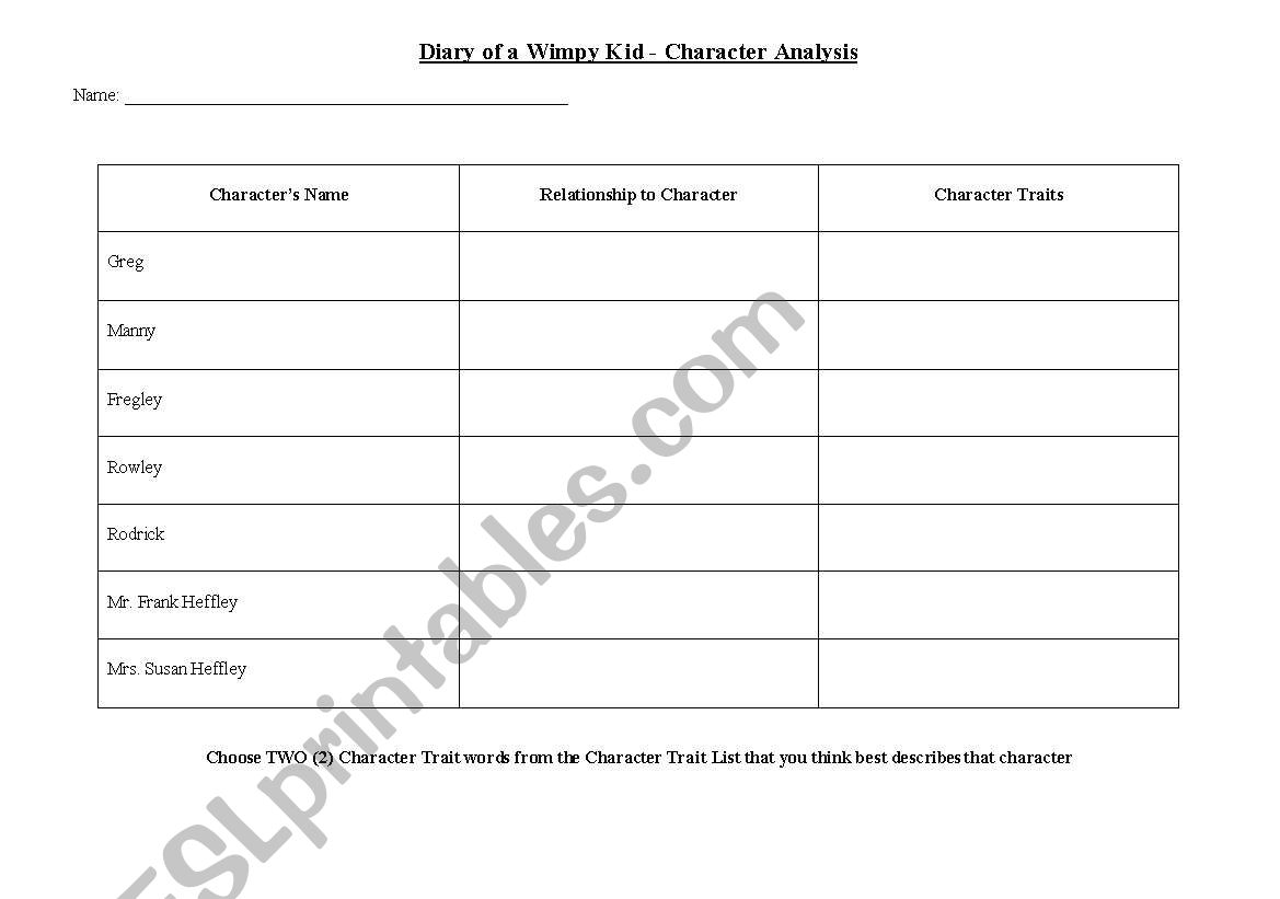 Diary Of A Wimpy Kid Characterysis Chart