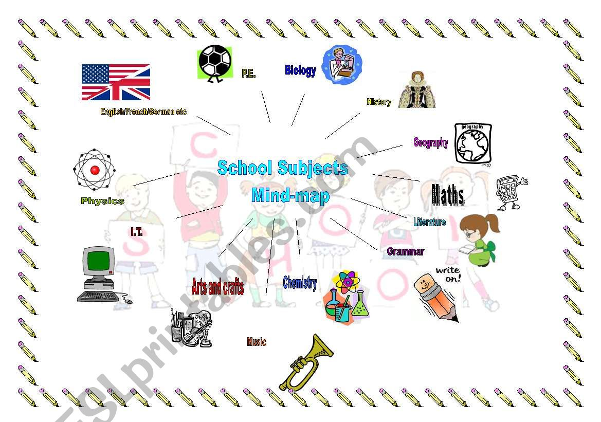 English Worksheets School Subjects Mind Map