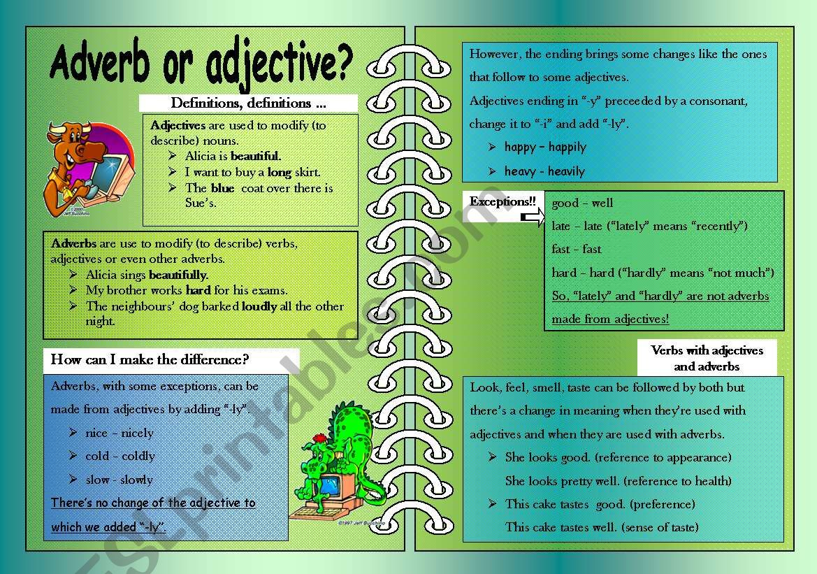 Adverb Or Adjective
