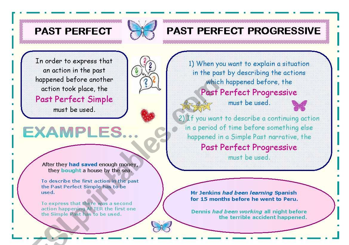 Grammar Poster Handout With Exercises On Past Perfect