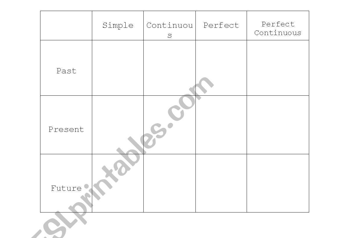 English Worksheets Blank Verb Tenses Chart