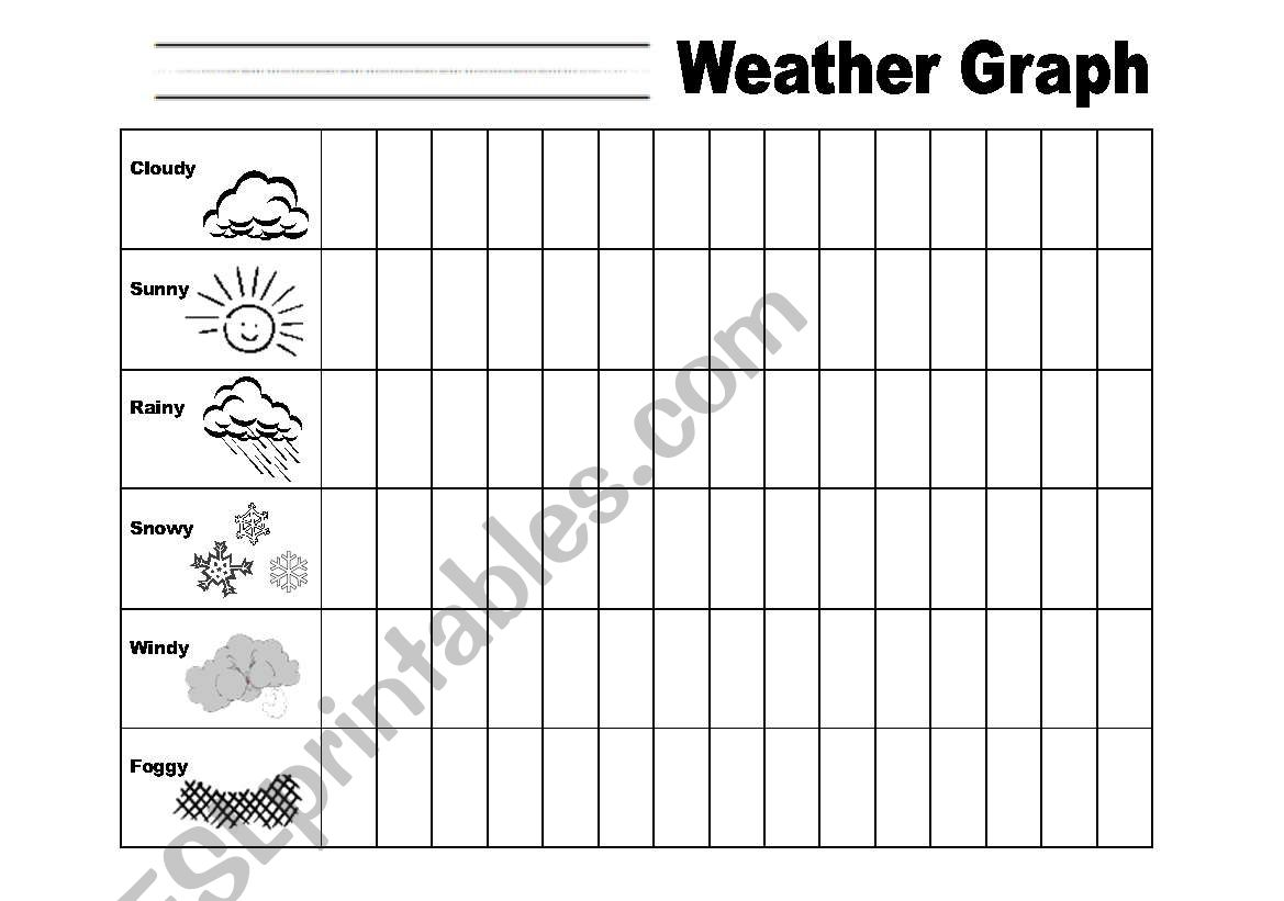 English Worksheets Weather Graph