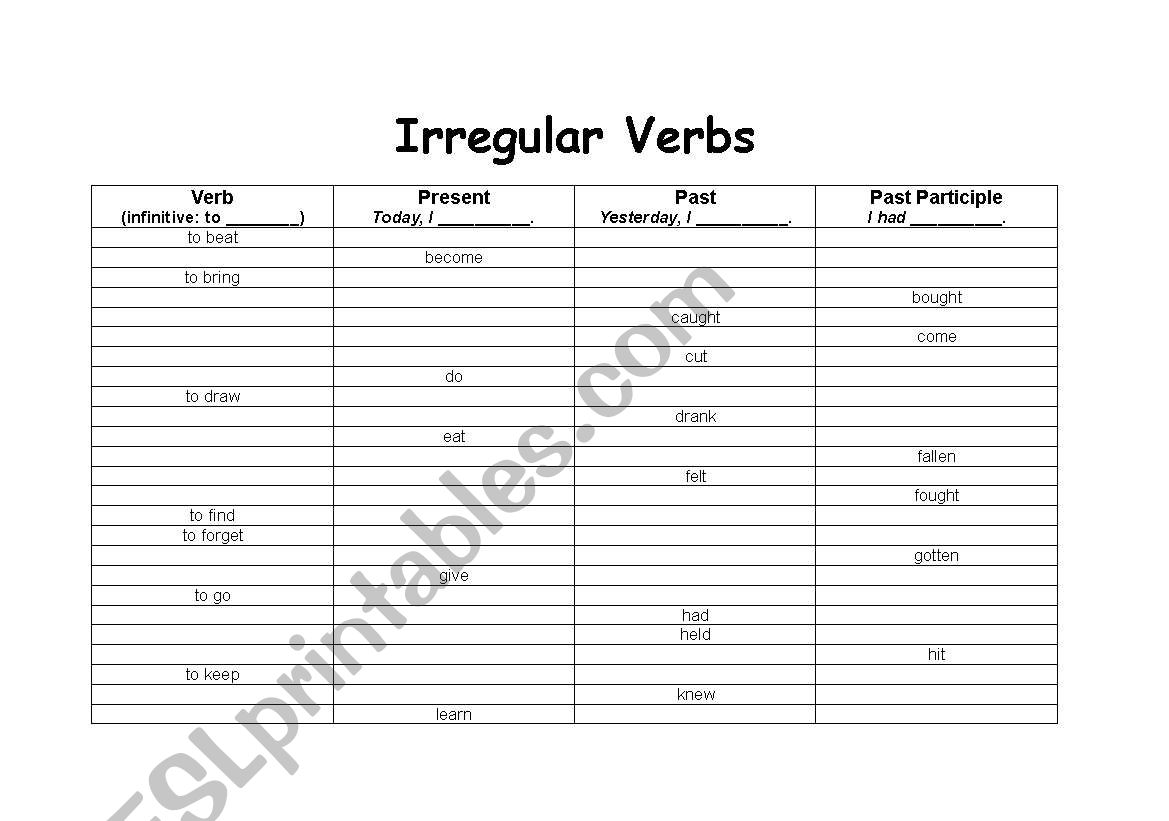 English Worksheets Irregular Verb Chart