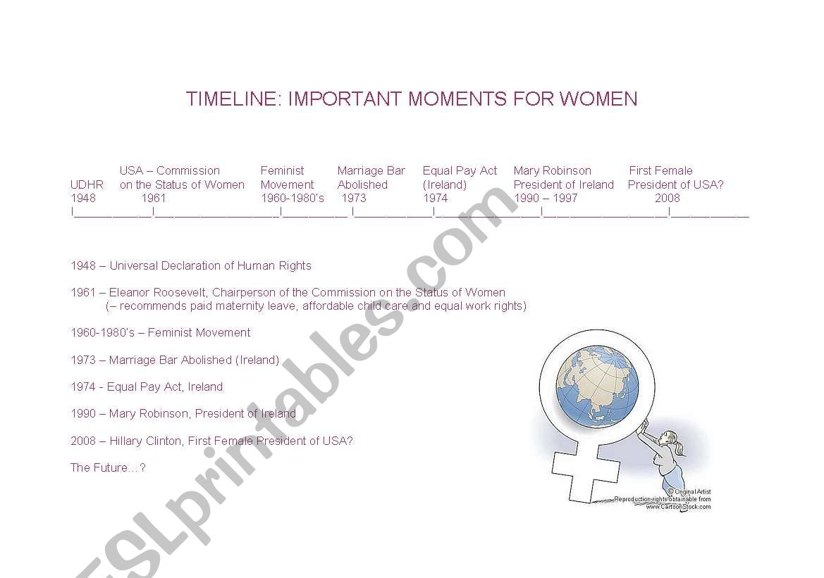 English Worksheets Timeline Of Women S Rights