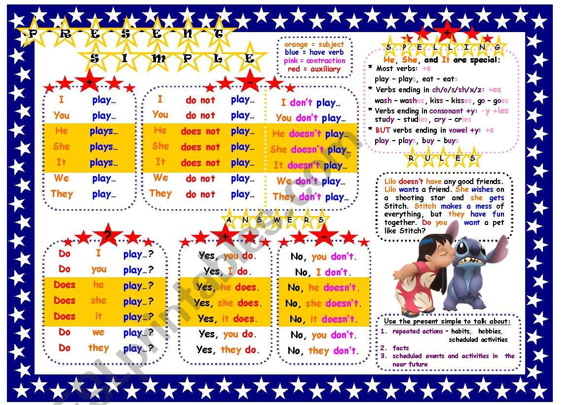 Present Simple Regular Verbs Verb Table For Younger