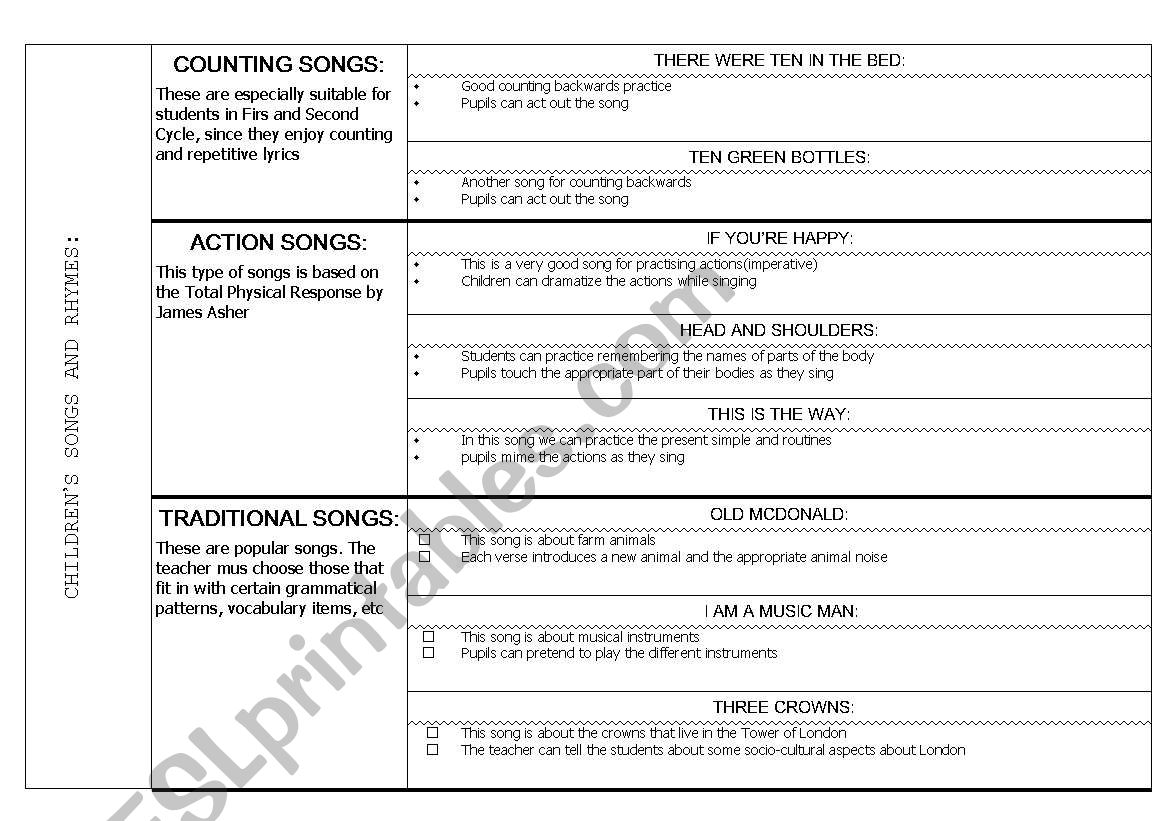 English Worksheets Typology Of Songs