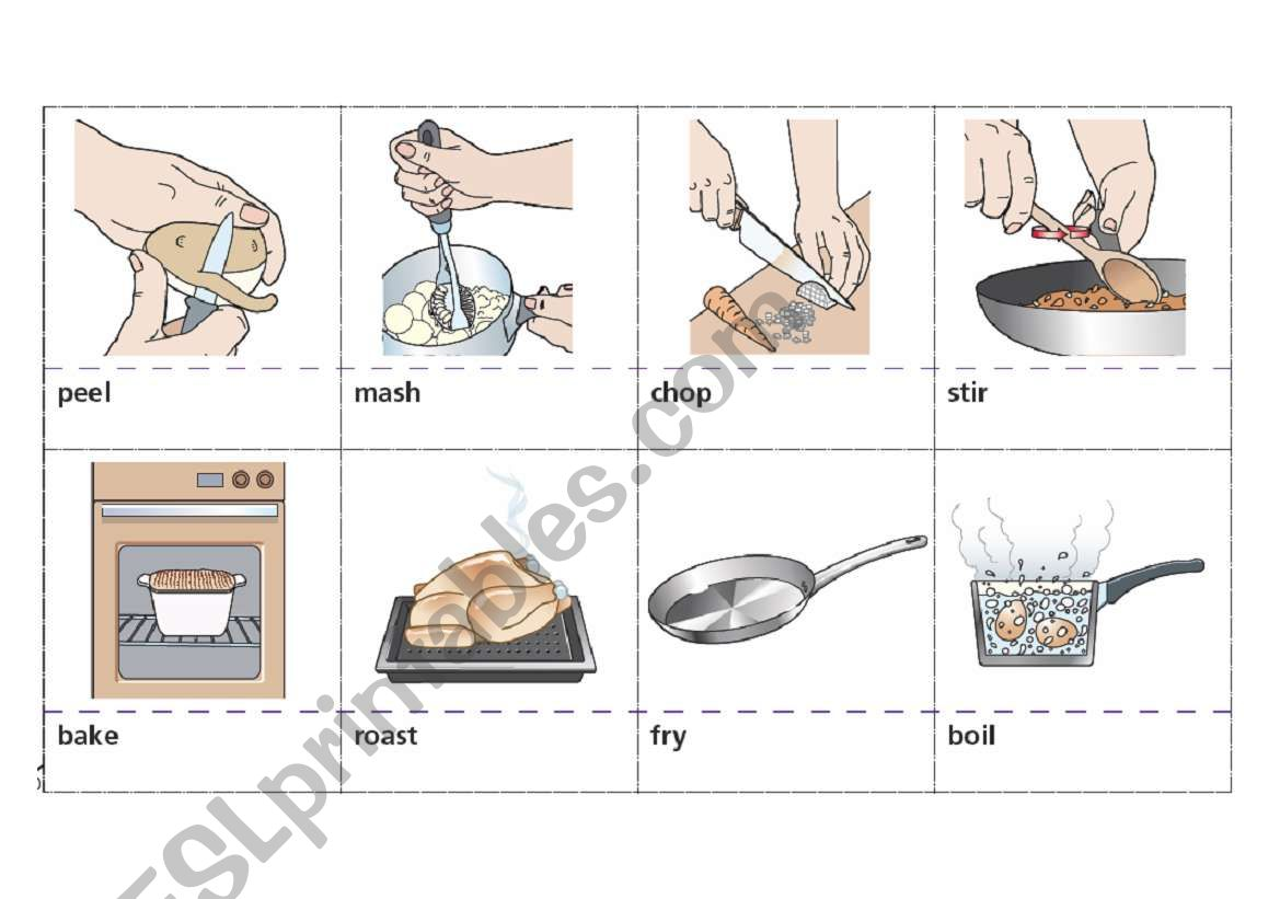 Cooking Verbs Flashcards