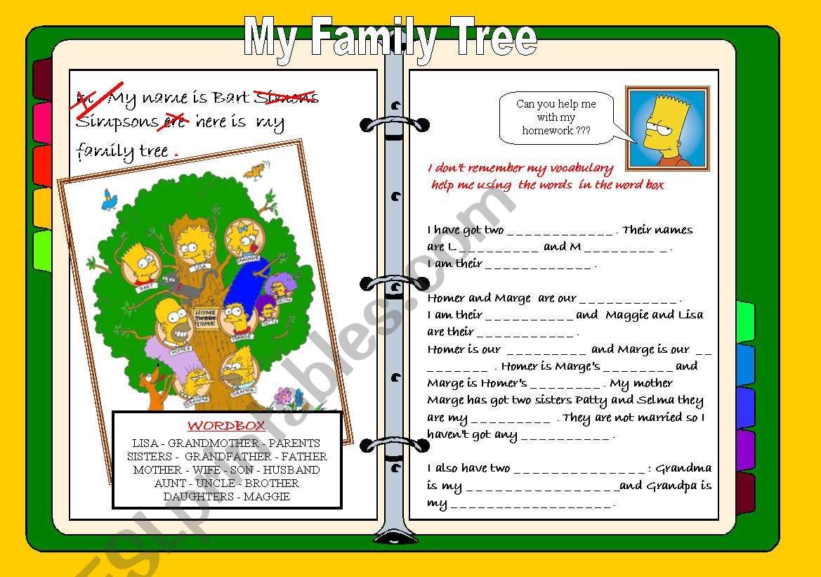 Bart S Family Tree Bart Simpson