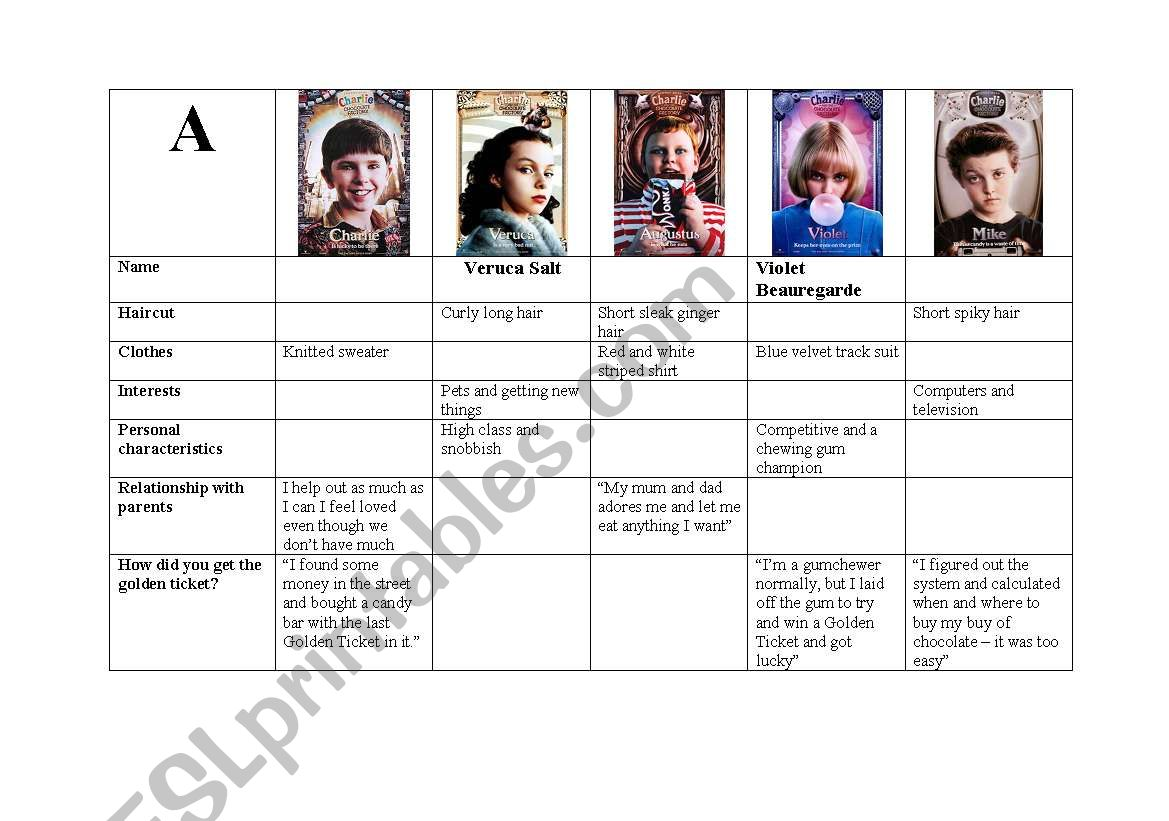 Information Gap Activity With Charlie And The Chocolate