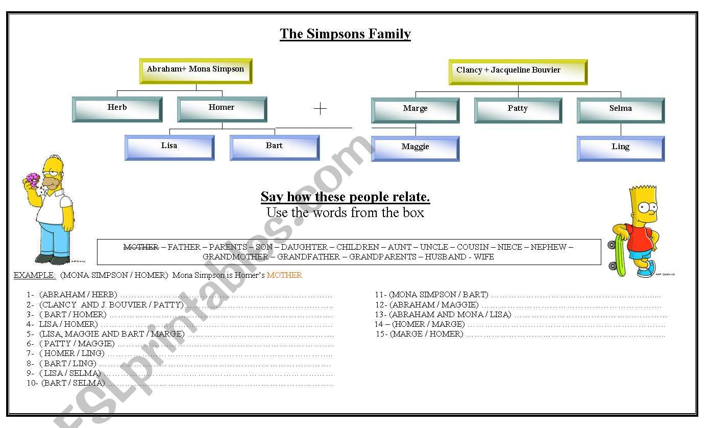 Family Members The Simpsons