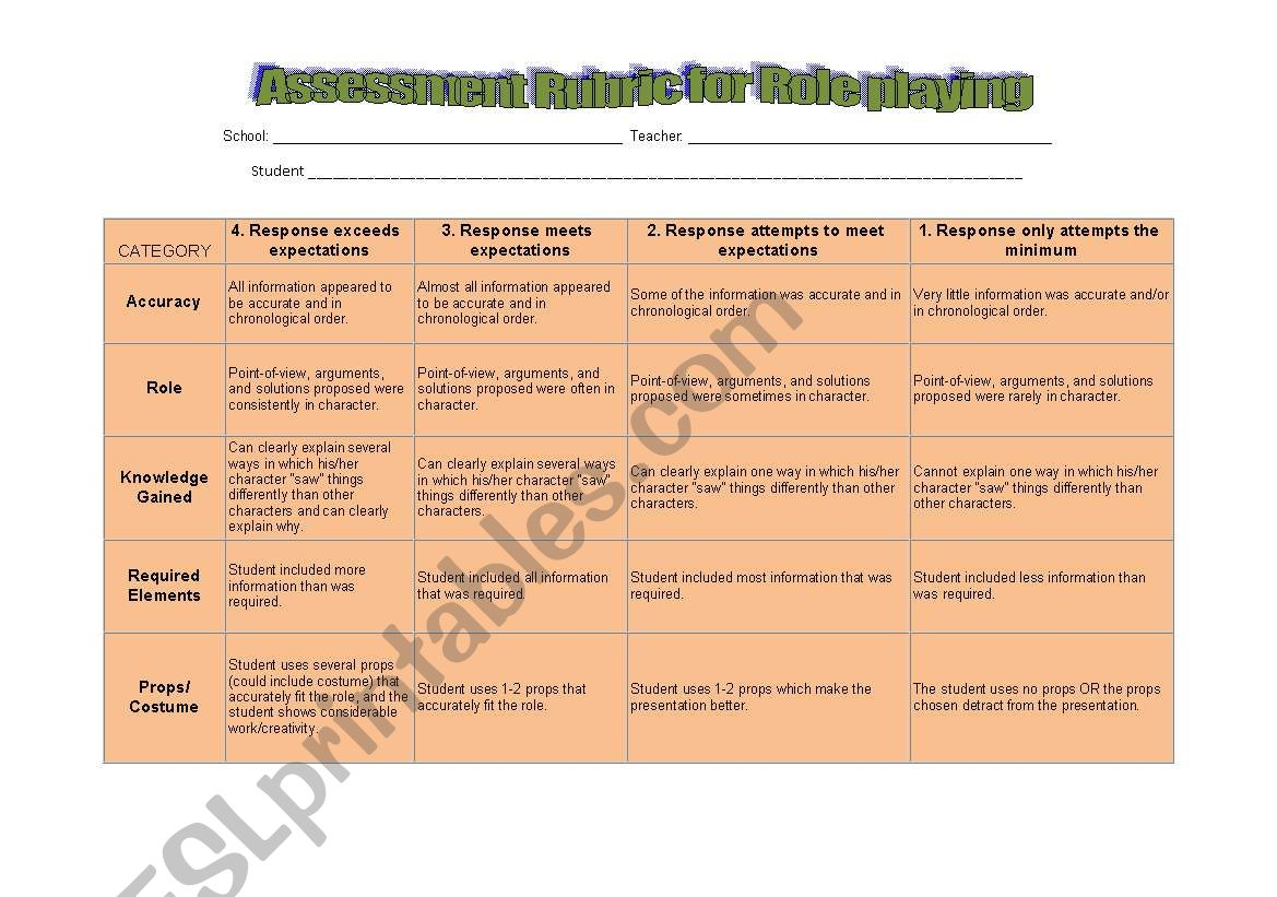 Rubric For Role Playing